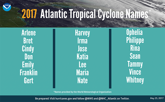 2017 atlantic hurricane names
